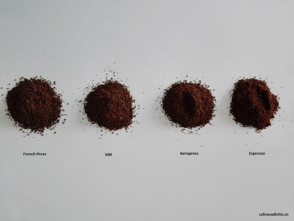 Comandante C40 rasnita manuala cafea